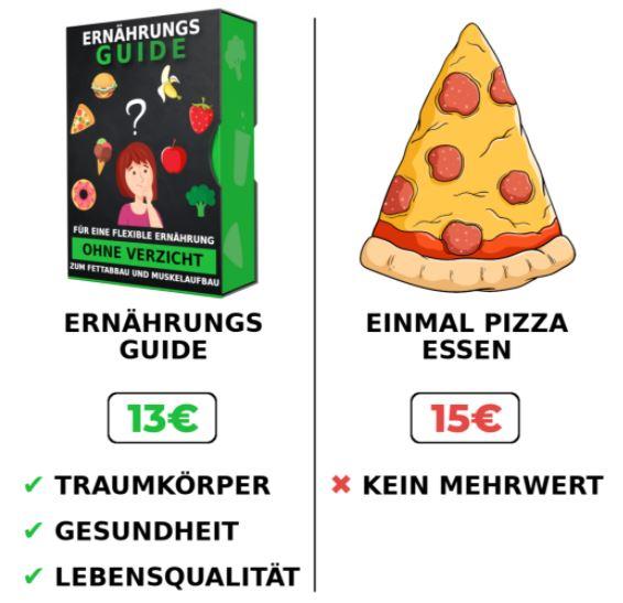 Diätplan